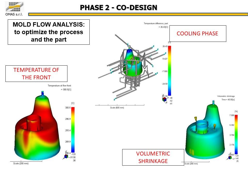 Industrialización de un oxigenador para biomedicina