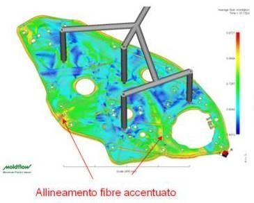 Reemplazo de metal en el soporte de la puerta de Alfa Romeo Giulietta